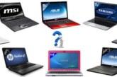 شرح جميع وظائف الزر او المفتاح fn  في لوحة الكمبيوتر المحمول  Laptop